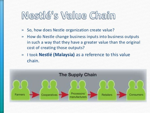 nestle porter value chain A value chain is a set of activities that a firm operating in a specific industry performs in order to deliver a in porter's value chains, inbound logistics.