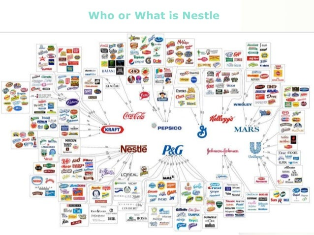 nestle international marketing case A case study on international marketing: case studies with answers nestle global strategy case-study a case study of the food company nestle marketing essay a.