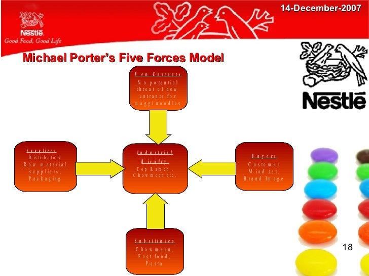porter's five forces model The five forces model was developed by michael e porter to help companies assess the nature of an industry's competitiveness and develop corporate strategies.