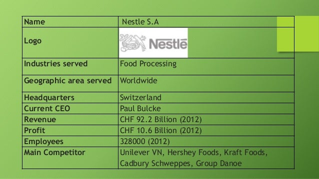 nestle coffee market plan Nestle, rural development responsible sourcing, nescafe plan, creating  shared value,  nescafé plan: picking coffee cherries as part of the nescafé  plan  by offering a more efficient route to market, local training, plant  propagation and.