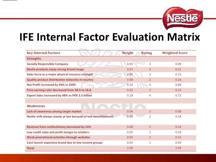internal factor evaluation for ebay inc Ebay case study a case study focusing on ebay strategy this case study summarizes the strategic approach used by ebay fraud is a significant risk factor for ebay.