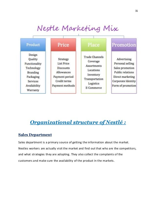 the strategies used by nestles competitors Supplier diversity at nestl in the minority-, women-, and veteran-owned businesses and helped sustain jobs across the country our strategy for engaging the best of these suppliers better quality goods and services at a lower price as a result of increased competition and an.