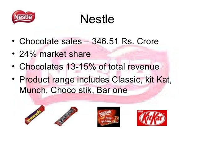 sales report of nescafe