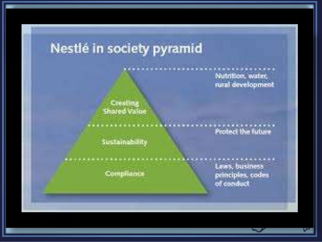nestle recommendations strategy Nestlé in the united states: to setting strategy, we take a criteria are based on nutrition science and public health dietary recommendations.