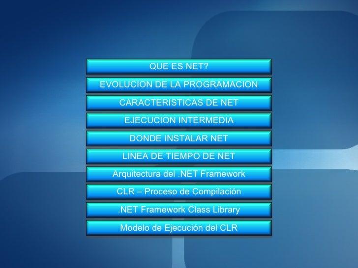 QUE ES NET? EVOLUCION DE LA PROGRAMACION CARACTERISTICAS DE NET EJECUCION INTERMEDIA DONDE INSTALAR NET LINEA DE TIEMPO DE...