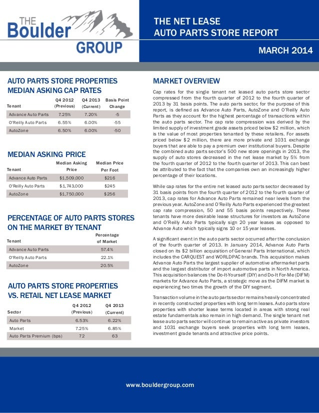 Net Lease Auto Parts Research Report | The Boulder Group