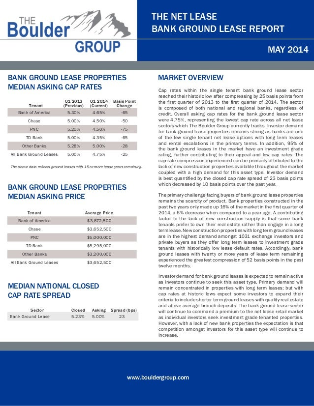 www.bouldergroup.com THE NET LEASE BANK GROUND LEASE REPORT MAY 2014 BANK GROUND LEASE PROPERTIES MEDIAN ASKING CAP RATES ...