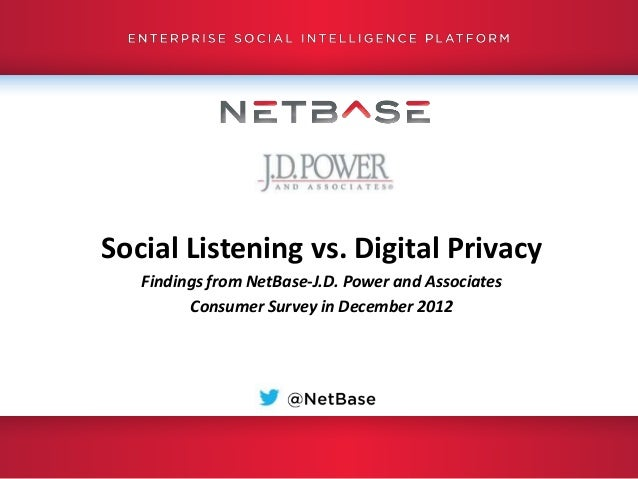 Social Listening vs. Digital Privacy, a Study by NetBase & JD Power