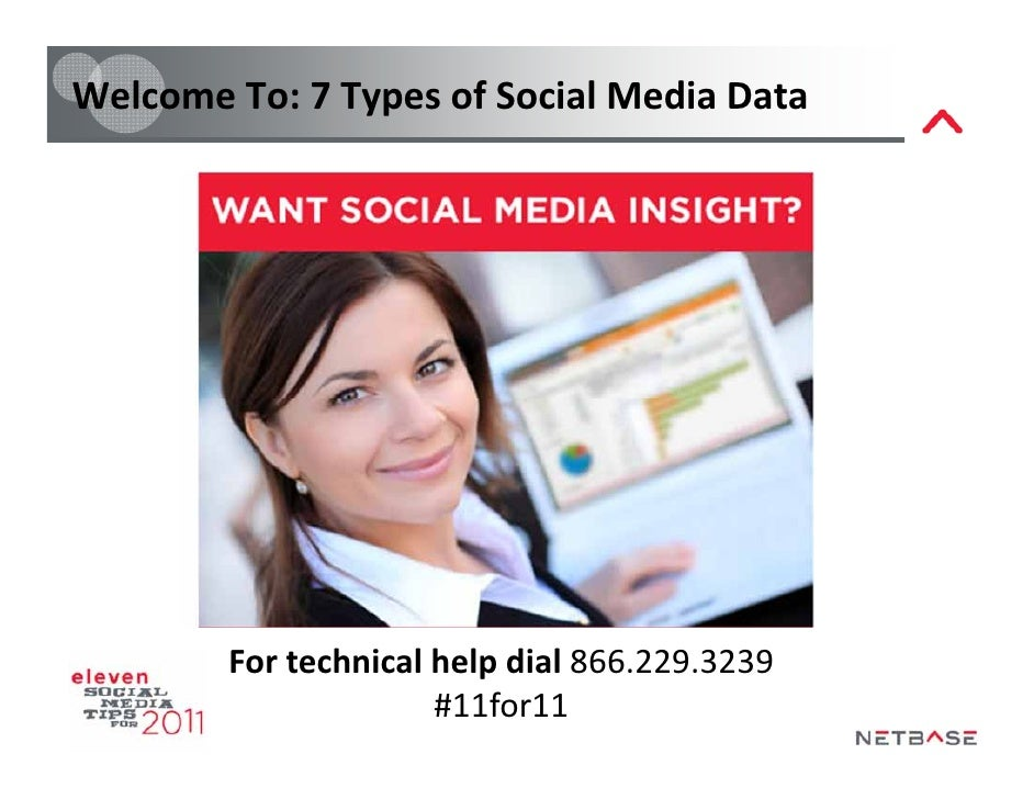 Welcome To: 7 Types of Social Media Data        For technical help dial 866.229.3239                      #11for11