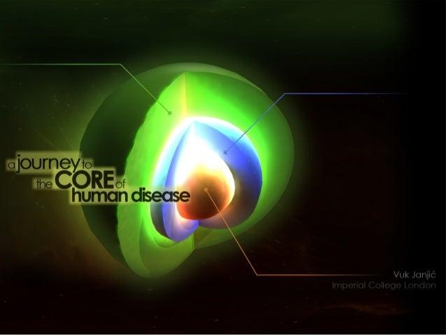 Outline Background Methods Data Constructing the networks Graphlets K-core decomposition The Core Diseasome Topological un...