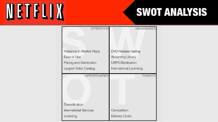 swot analysis case study netflix View essay - netflix swot and cage analysis from i bus 453 at washington state university case study #3: strategic management - netflix (a) phuong dinh, 11461883 international management 453-01.