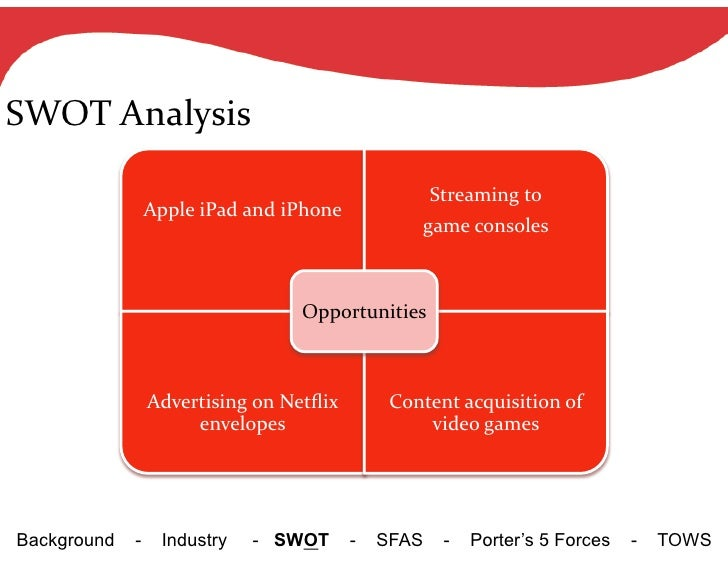 5 forces analysis of the video game console industry essay