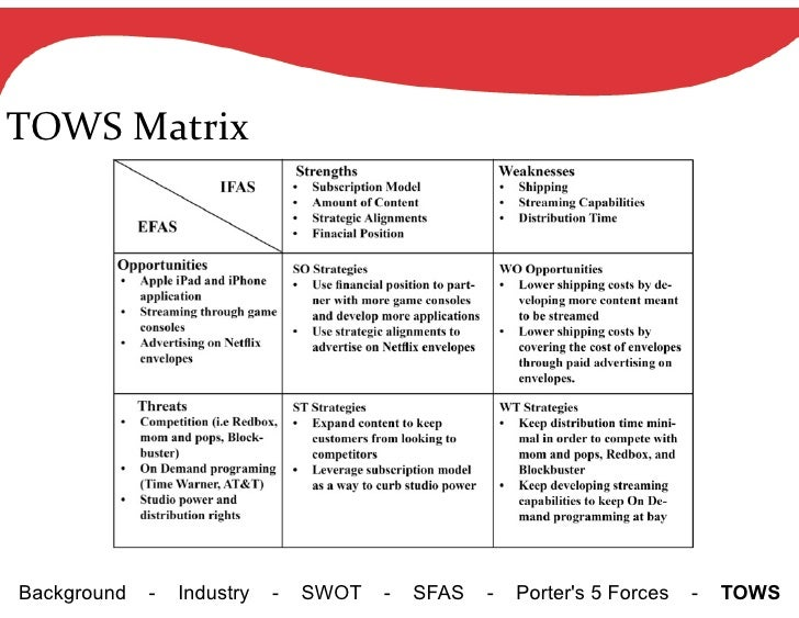 computer systems of coca cola companies information technology essay Coca-cola is king of the soft drink-empire and boasts a global market  include  the coca-cola company, pepsico, and cadbury schweppes.
