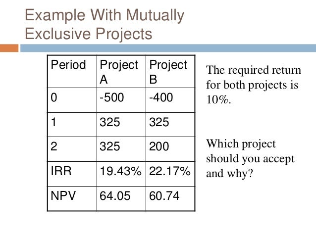 net present value (npv) payback essay Budgetary constraint, payback, net present value (npv), internal rate of return ( irr), net project execution cost (npec), and  table 3 presents a summary of.