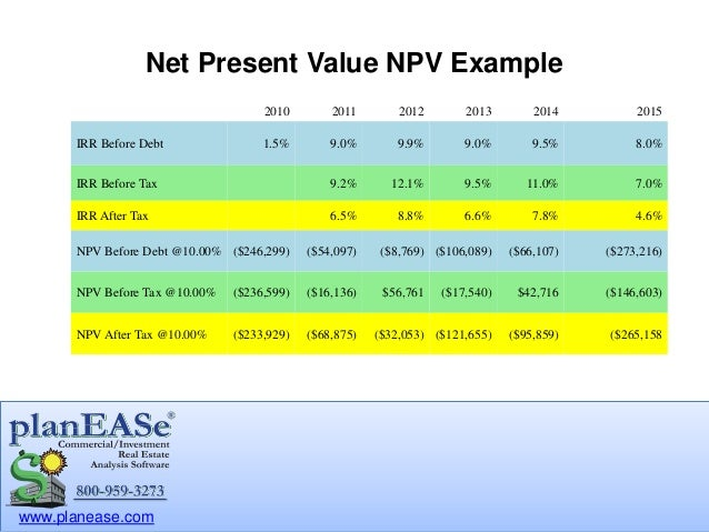 an introduction to the net present value npv Calculates the net present value of an investment by using a discount rate and a series of future payments (negative values) npv function applies to.