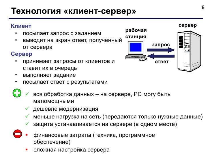 6 Технология «клиент-сервер»