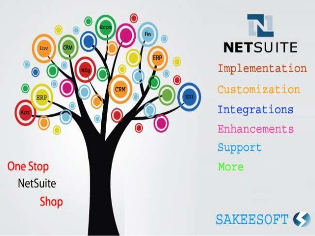 One Solution for All Business Needs SAKEESOFT Think Enterprise…