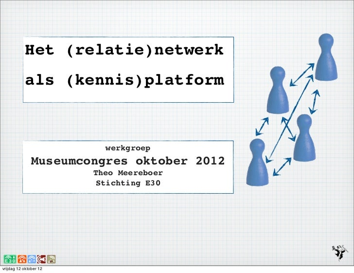 Het (relatie)netwerk           als (kennis)platform                          werkgroep               Museumcongres oktober...