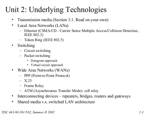 Unit 2: Underlying Technologies      •   Transmission media (Section 3.1. Read on your own)      •   Local Area Networks (...