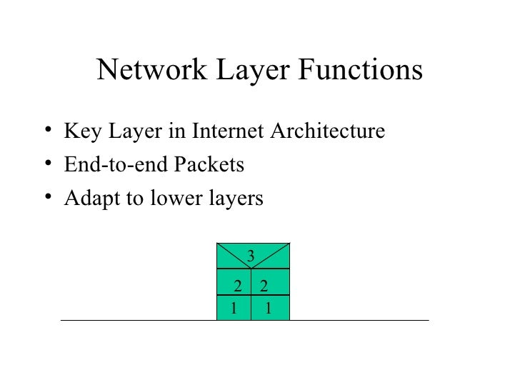 Network Layer Functions <ul><li>Key Layer in Internet Architecture </li></ul><ul><li>End-to-end Packets </li></ul><ul><li>...