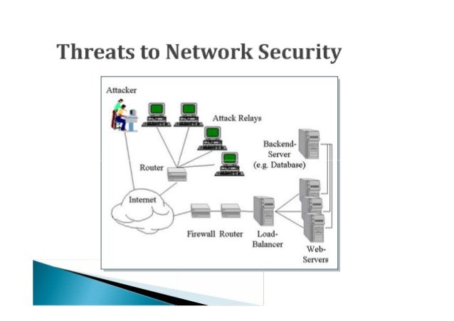 network security fundamental What is network security network security is any activity designed to protect the usability and integrity of your network and data it includes both hardware and software technologies learn the fundamentals of ips (5:48 min) mobile device security.