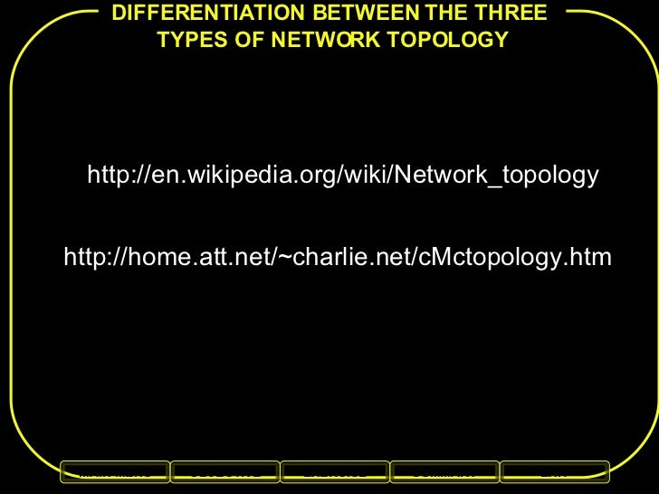 Wikipedia Network Topology Types of Network Topology