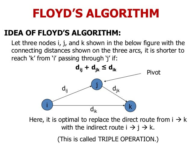 idea algorithm In computer science, prim's algorithm is a greedy algorithm that finds a minimum spanning tree for a weighted undirected graphthis means it finds a subset of the edges that forms a tree that includes every vertex, where the total weight of all the edges in the tree is minimized.