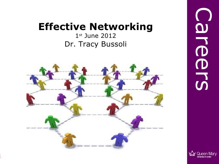Careers    Effective Networking          1st June 2012        Dr. Tracy Bussoli1