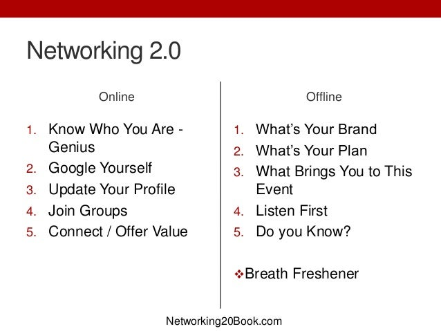 Networking 2.0            Online                           Offline1. Know Who You Are -            1. What's Your Brand   ...