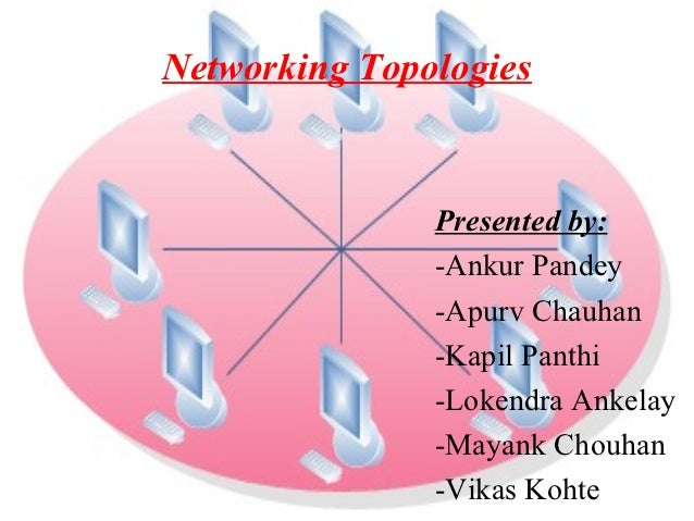 Networking Topologies               Presented by:               -Ankur Pandey               -Apurv Chauhan               -...