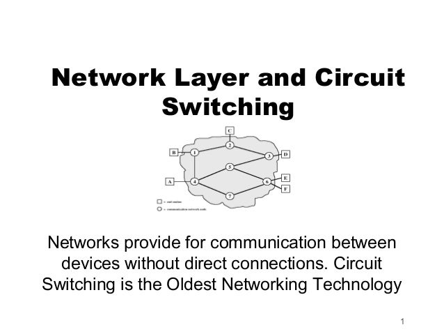 Network Layer and Circuit        SwitchingNetworks provide for communication between  devices without direct connections. ...