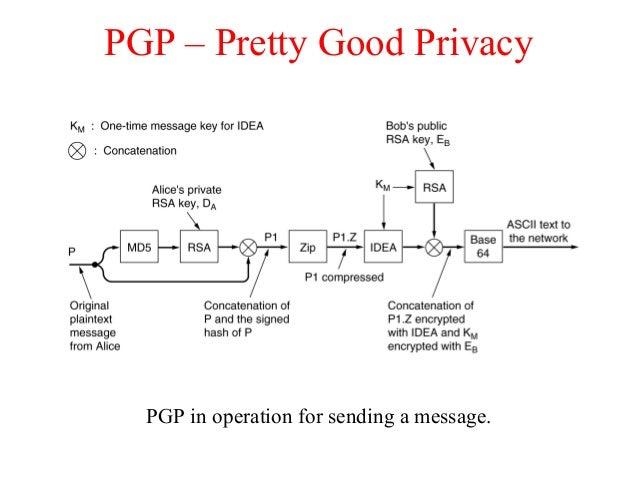 Pretty Good Privacy - фото 11