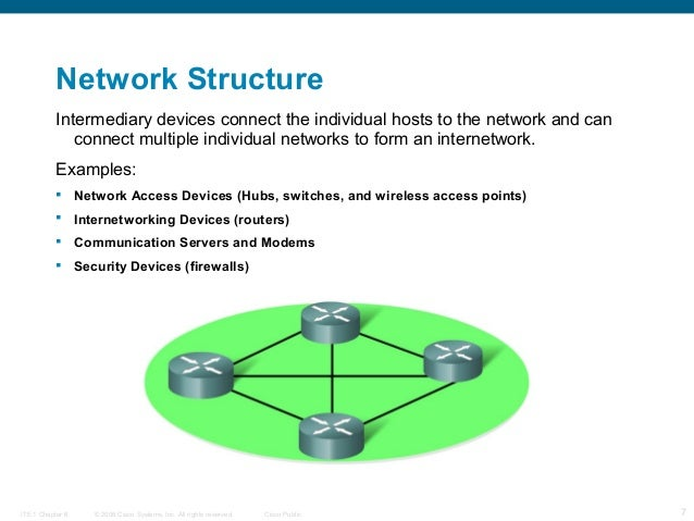 Network Access Device Examples  Network Access