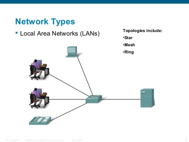 wide area network fundamentals Start studying mta: networking fundamentals - lesson 7 - understanding wide area networks learn vocabulary, terms, and more with flashcards, games, and other study.