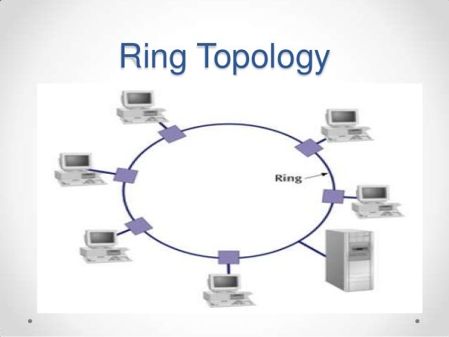 network topology ppt   ring topology