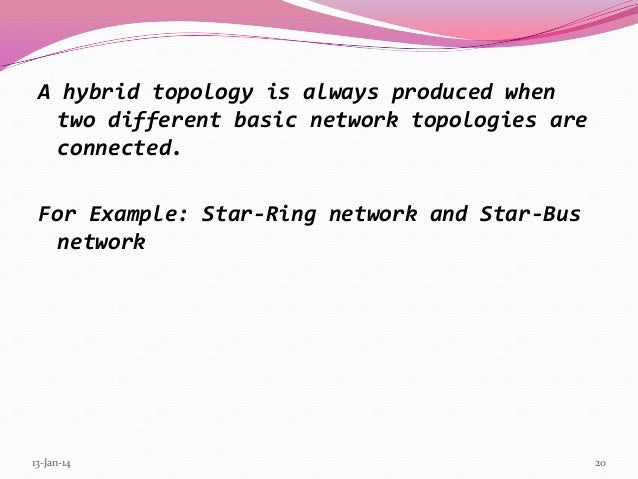Wikipedia Network Topology 5538 Network Topology