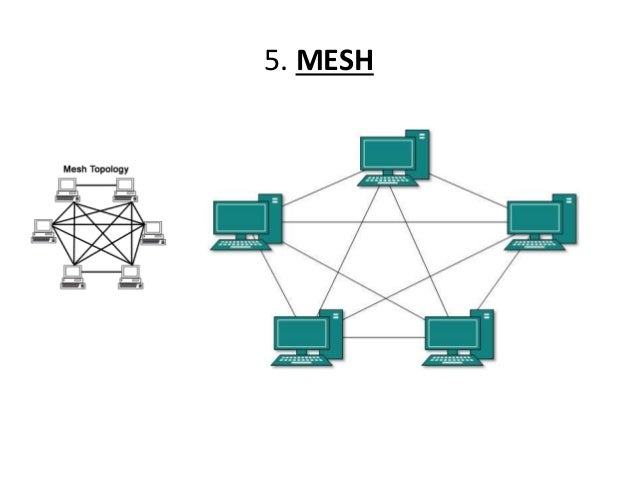 network topologies  network topology mesh