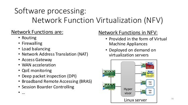 server virtualization a method to maximize Violin's unique all-flash technologies maximize data center roi virtualize  applications and databases in vmware, oracle vm, and hyper-v environments.