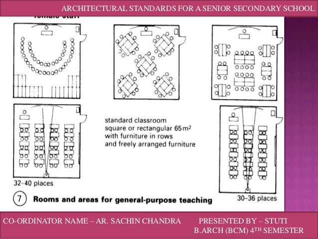 Elementary Classroom Design Standards : Architectural standards