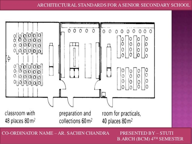 School Classroom Design Standards : Architectural standards