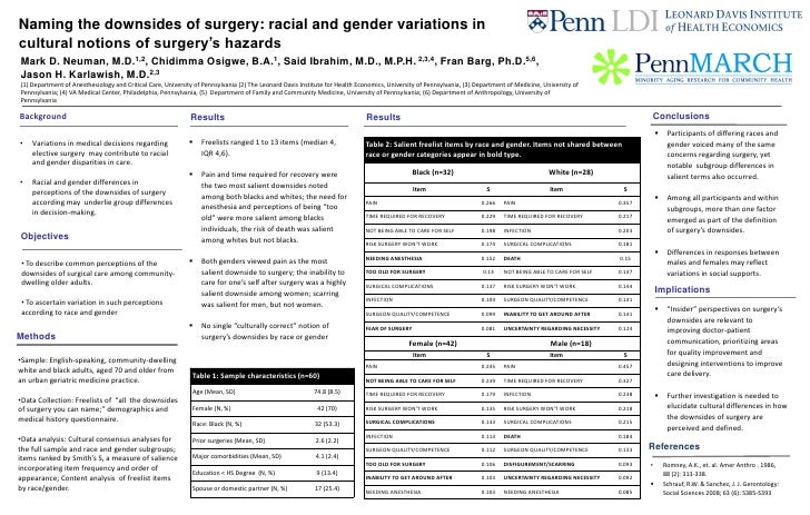Naming the downsides of surgery: racial and gender variations in cultural notions of surgery's hazards 9_30