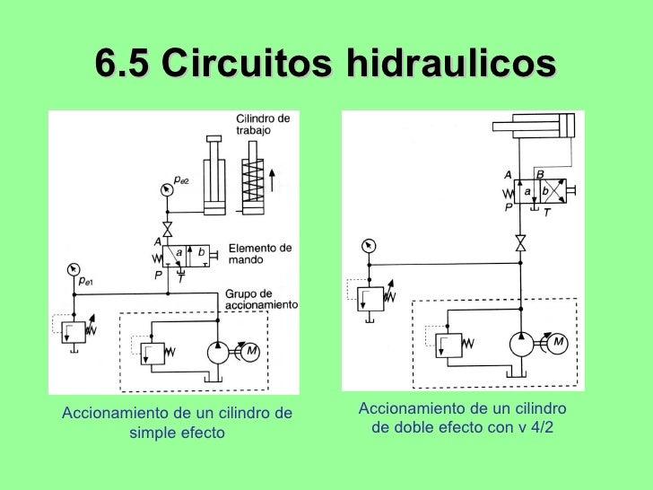 Circuito Hidraulico Simple : Neumática e hidráulica