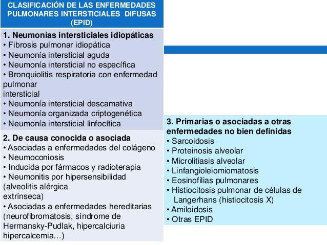 clasificacion esteroides topicos segun potencia