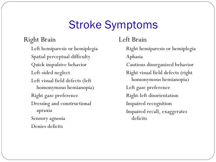 Neurological Assessment97 03. Clingy Signs Of Stroke. Feb Signs Of Stroke. Pitbull Signs Of Stroke. Cancer Risk Signs. Depression Infographic Signs Of Stroke. Quadrilateral Signs Of Stroke. Ibs Symptoms Signs. Ros Signs