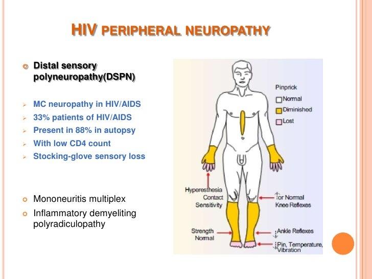 Peripheral Neuropathy Motor Neuropathy Definition