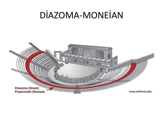 Parados greek theatre definition