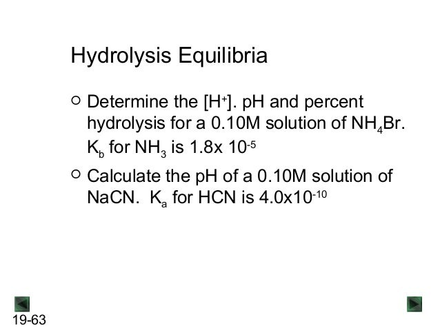 Nh4cl in water