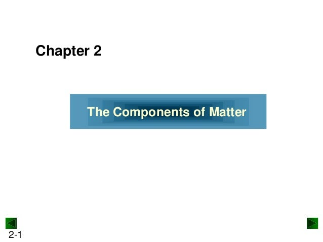 Chapter 2  The Components of Matter  2-1