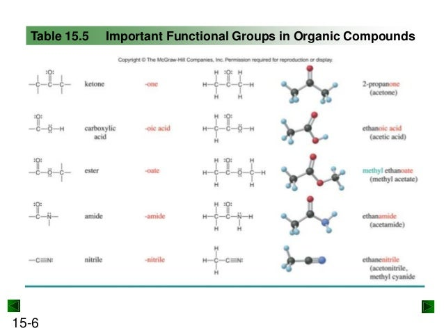 basic concept of coordination compounds biology essay Bsc - first year chemistry there shall be three written papers and a practical examination as follows: max marks paper – i inorganic chemistry 33.