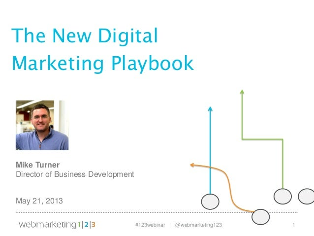 OVERVIEW #123webinar | @webmarketing123 1 The New Digital Marketing Playbook May 21, 2013 Mike Turner Director of Business...